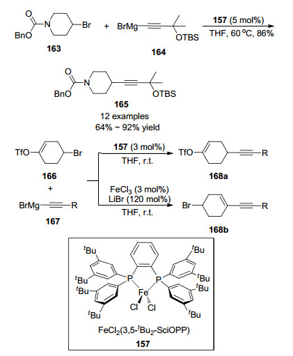 Effects Of Additives In Iron Catalyzed Cross Coupling