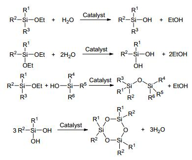 Preparation of Hydrophobic SiO2 Aerogel by Rapid Solvents Exchange
